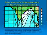 delay minutes for vishakhapatnam for all three warning stations combined