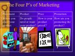 the four p s of marketing