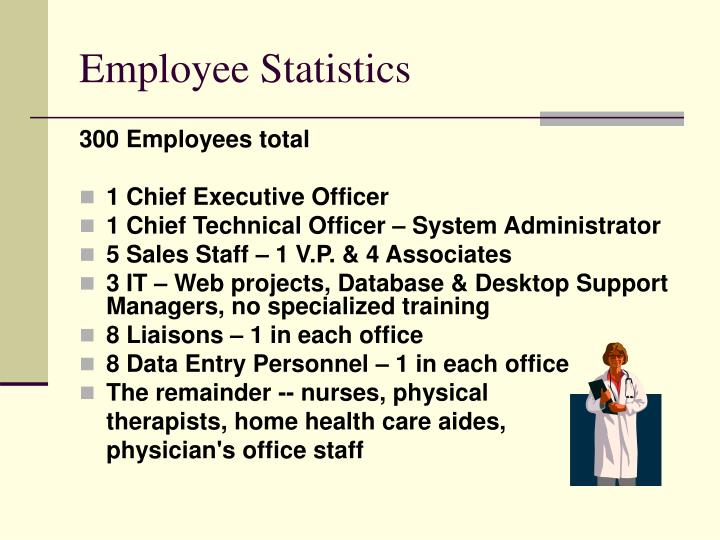 Ppt home health care office software powerpoint presentation id 641286 - Gerlands corporate office ...
