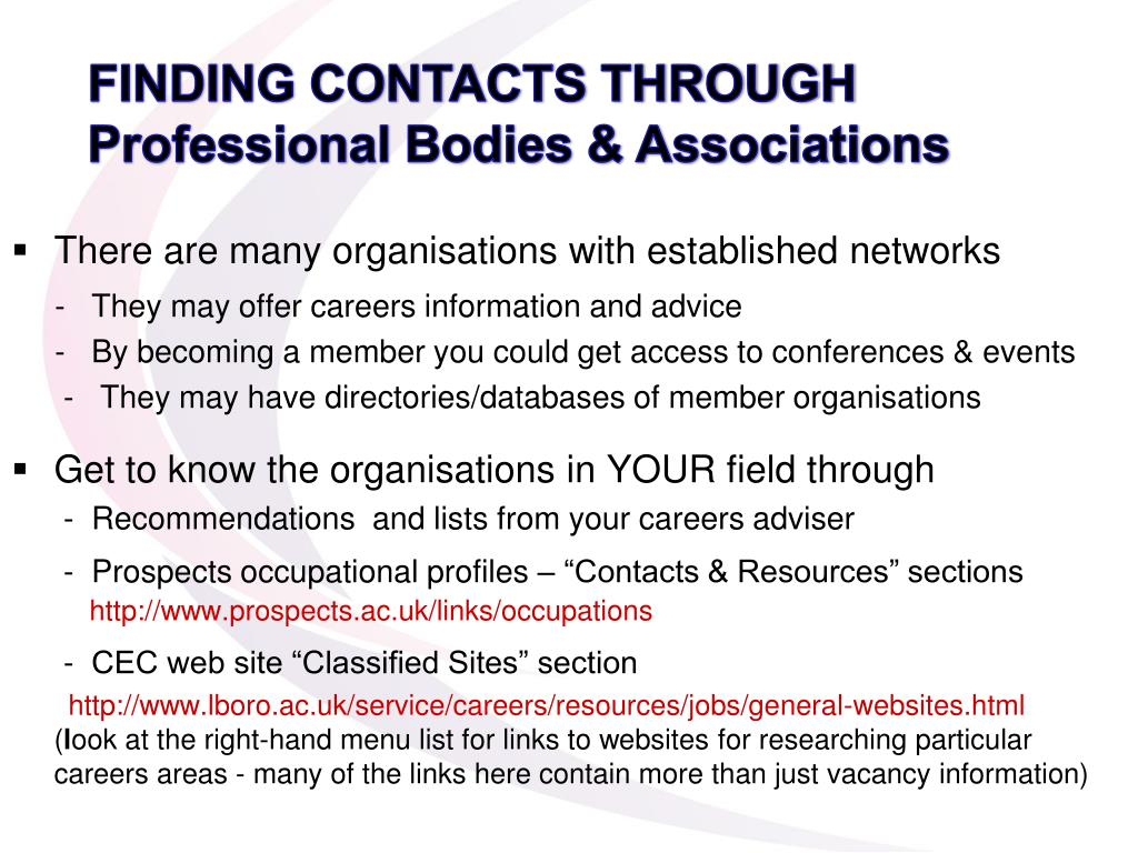 FINDING CONTACTS THROUGH Professional Bodies & Associations