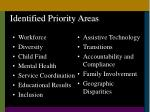 identified priority areas