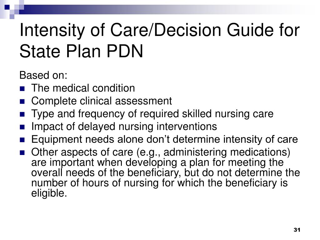 Intensity of Care/Decision Guide for