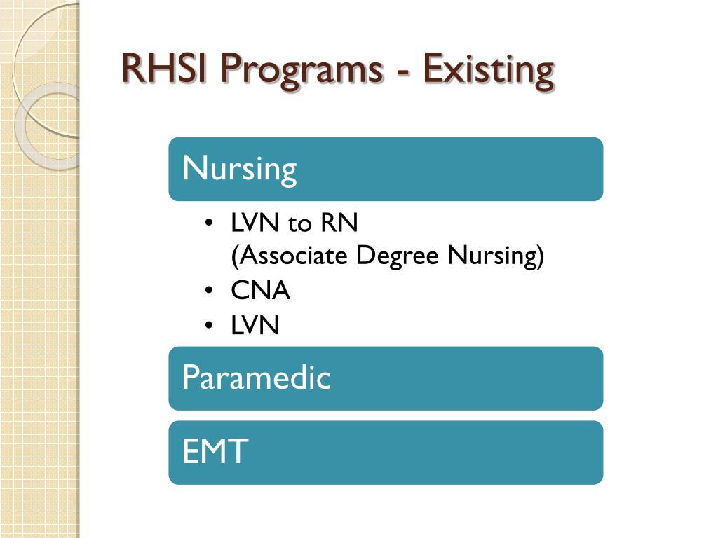 RHSI Programs - Existing