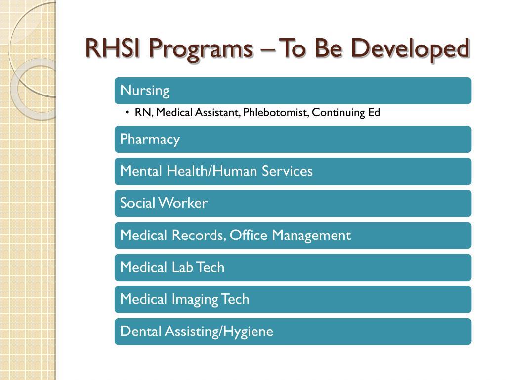 RHSI Programs – To Be Developed