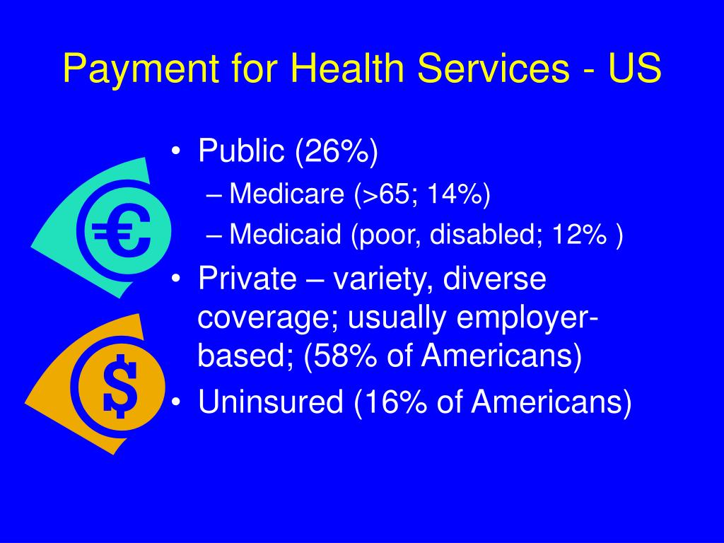 Payment for Health Services - US