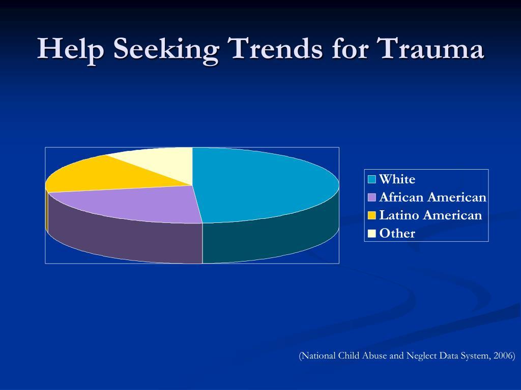 Help Seeking Trends for Trauma