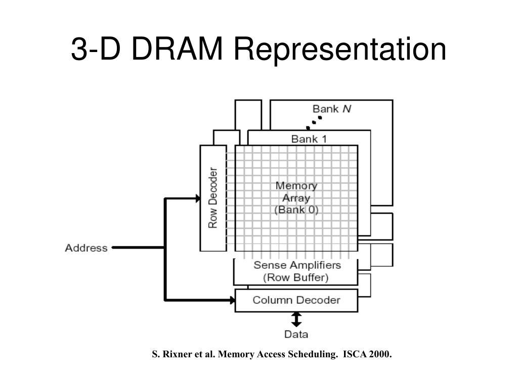 3-D DRAM Representation