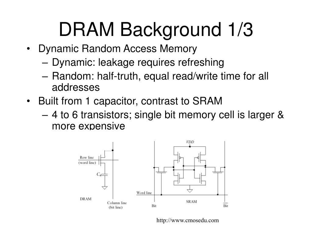 DRAM Background 1/3