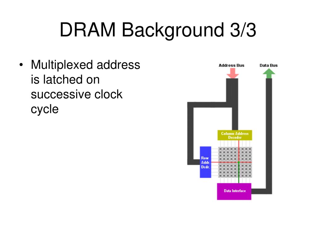 DRAM Background 3/3