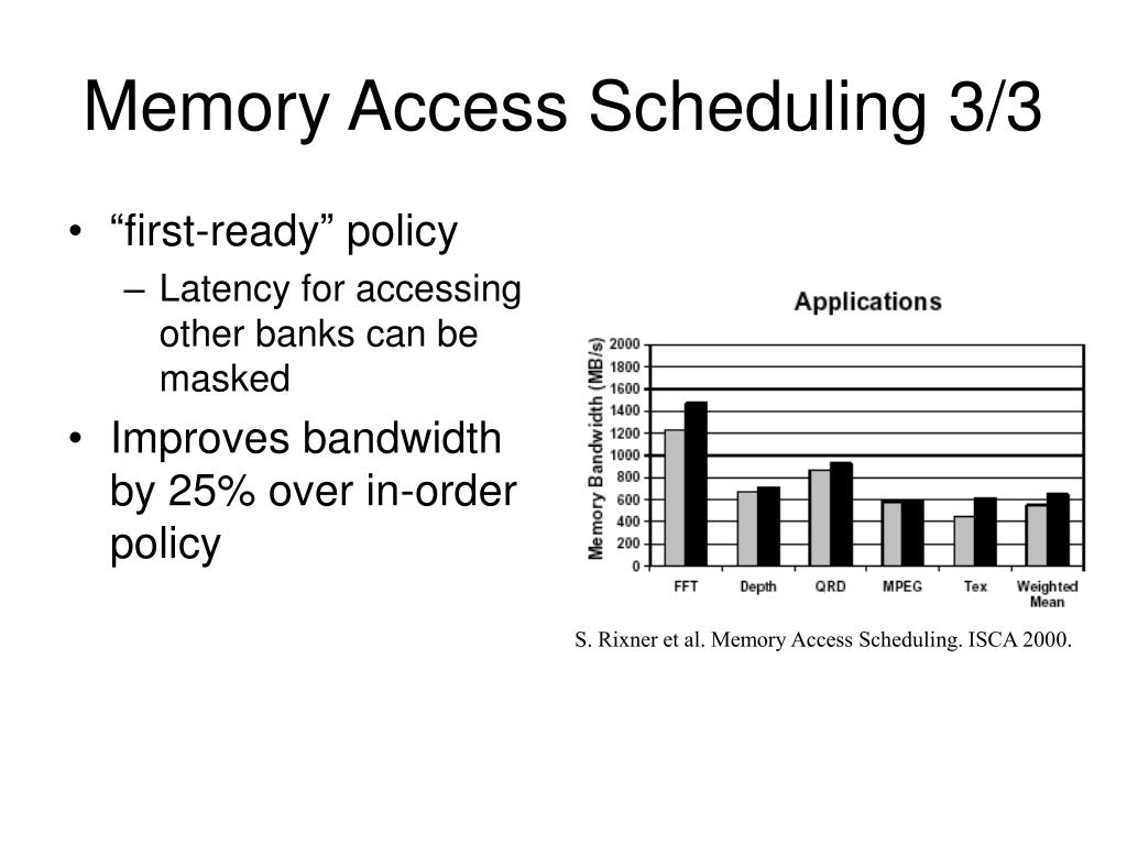 Memory Access Scheduling 3/3