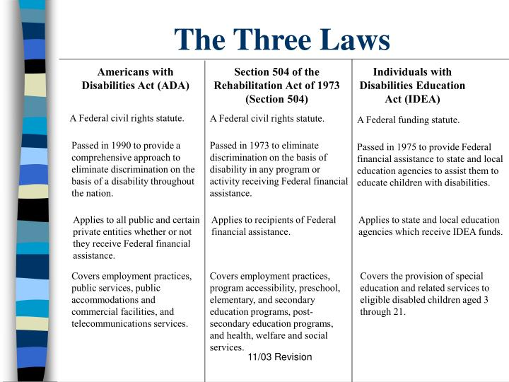 The Three Laws