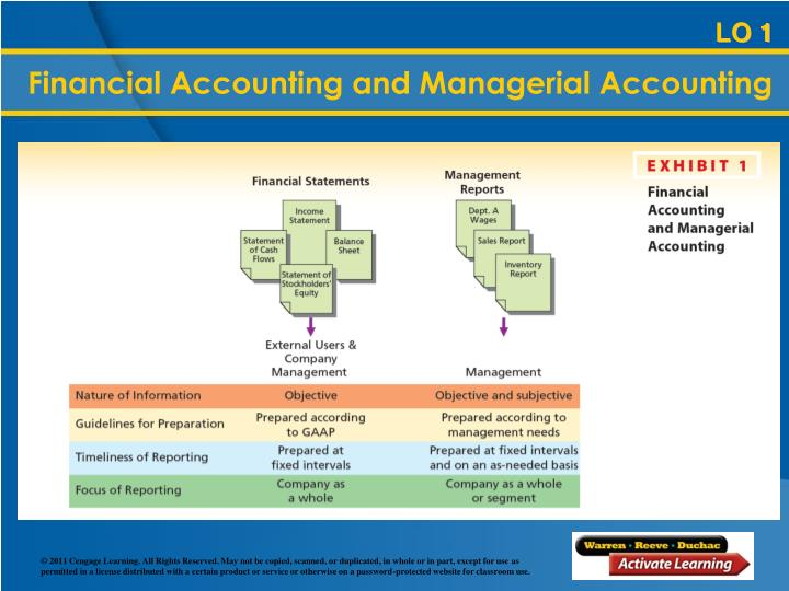 financial accounting and managerial accounting n.