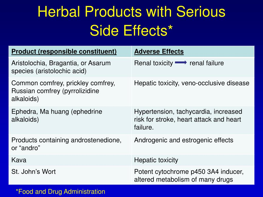 Herbal Products with Serious