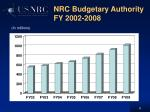nrc budgetary authority fy 2002 2008