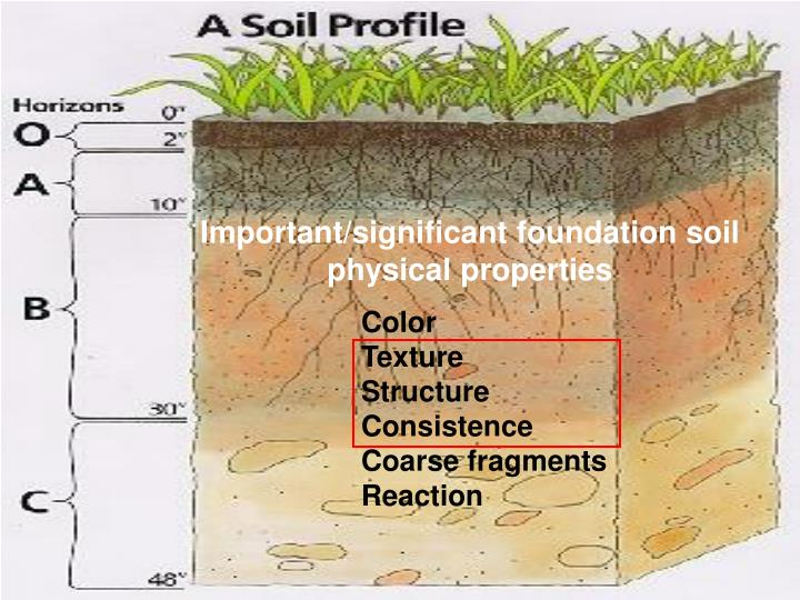 important significant foundation soil physical properties n.