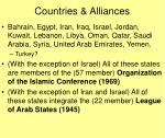 countries alliances