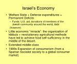 israel s economy