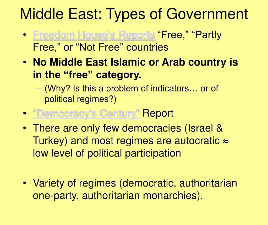 Middle East: Types of Government