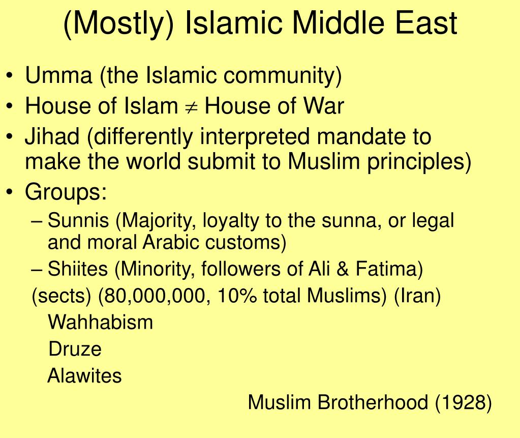 (Mostly) Islamic Middle East