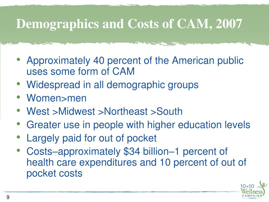 Demographics and Costs of CAM, 2007