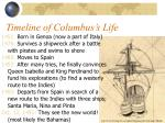 timeline of columbus s life