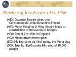 timeline of key events 1451 1506