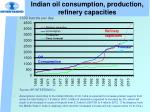 indian oil consumption production refinery capacities
