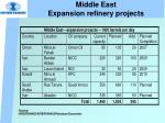 middle east expansion refinery projects