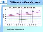 oil demand emerging world