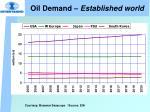 oil demand established world
