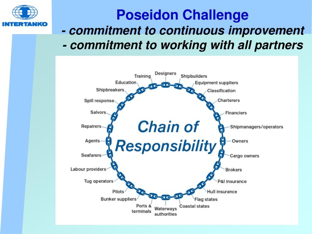 Poseidon Challenge