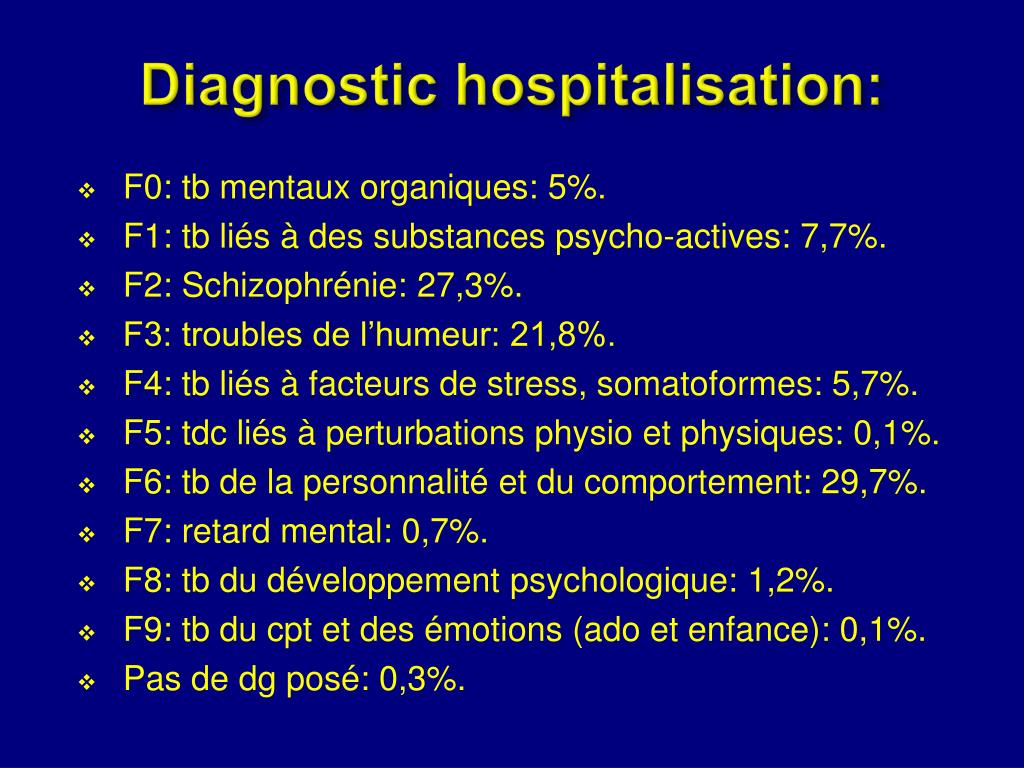 Diagnostic hospitalisation: