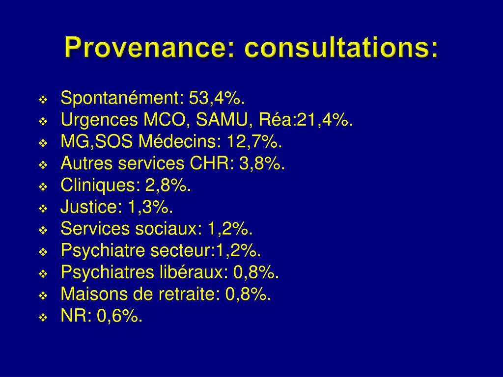 Provenance: consultations:
