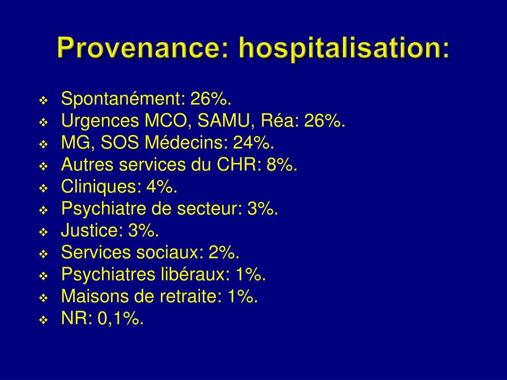 Provenance: hospitalisation: