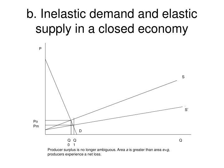 elastic and inelastic demand negative consumption Supply, demand and elasticity tools price elastic demand perfectly inelastic: the demand curve is vertical.