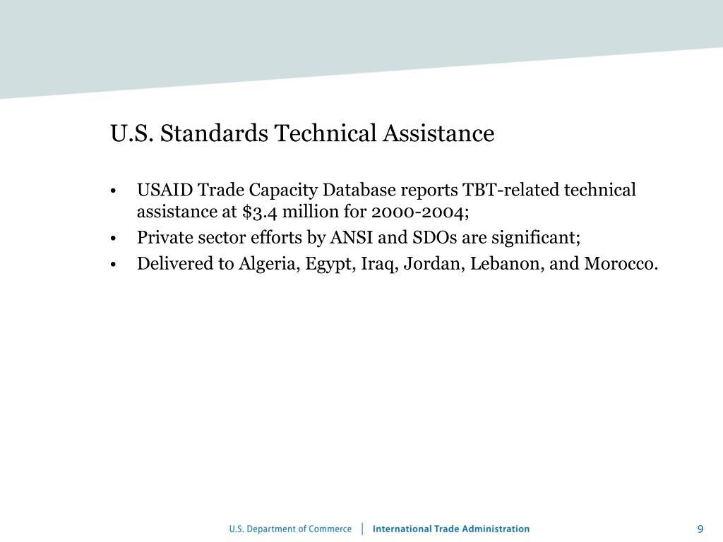 U.S. Standards Technical Assistance