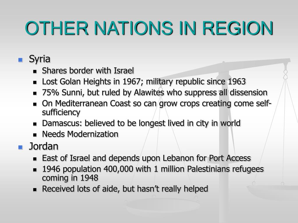 OTHER NATIONS IN REGION
