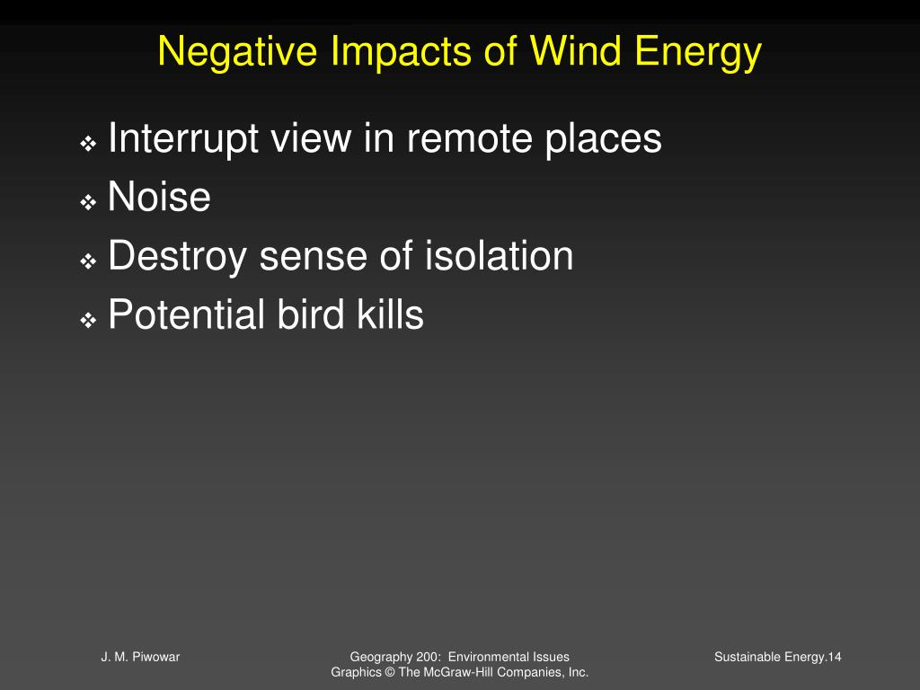 Negative Impacts of Wind Energy