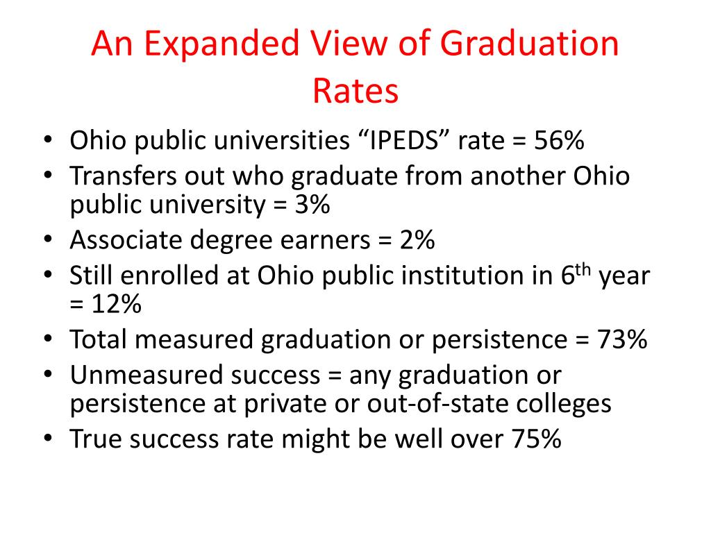 An Expanded View of Graduation Rates
