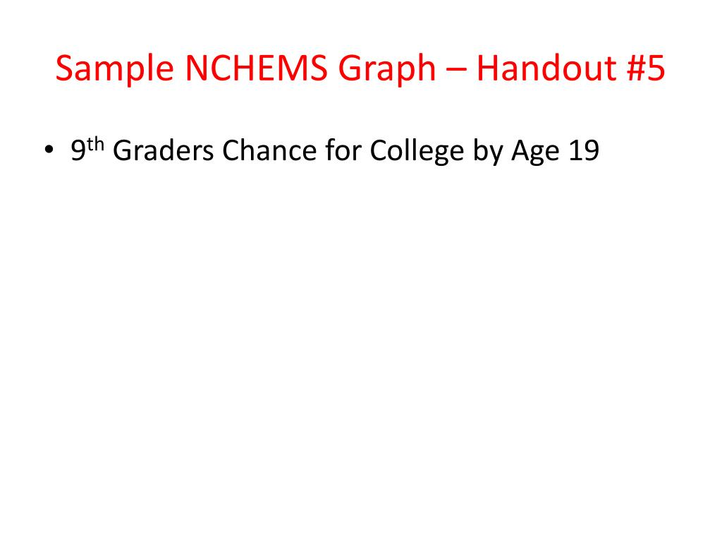Sample NCHEMS Graph – Handout #5