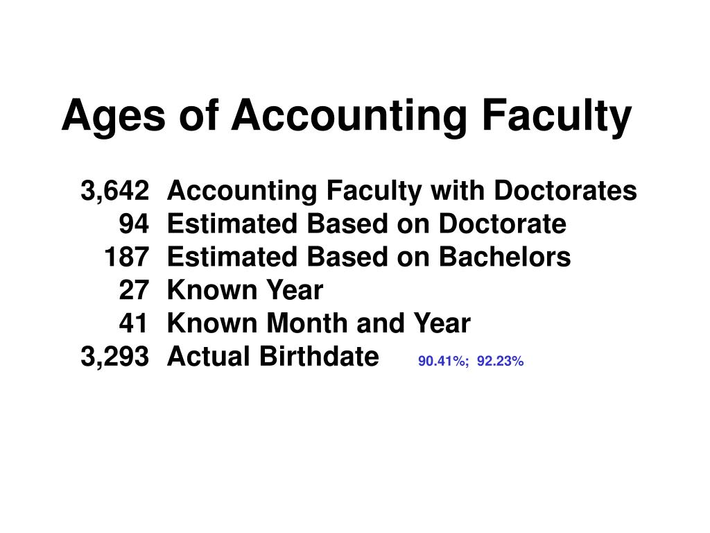 Ages of Accounting Faculty