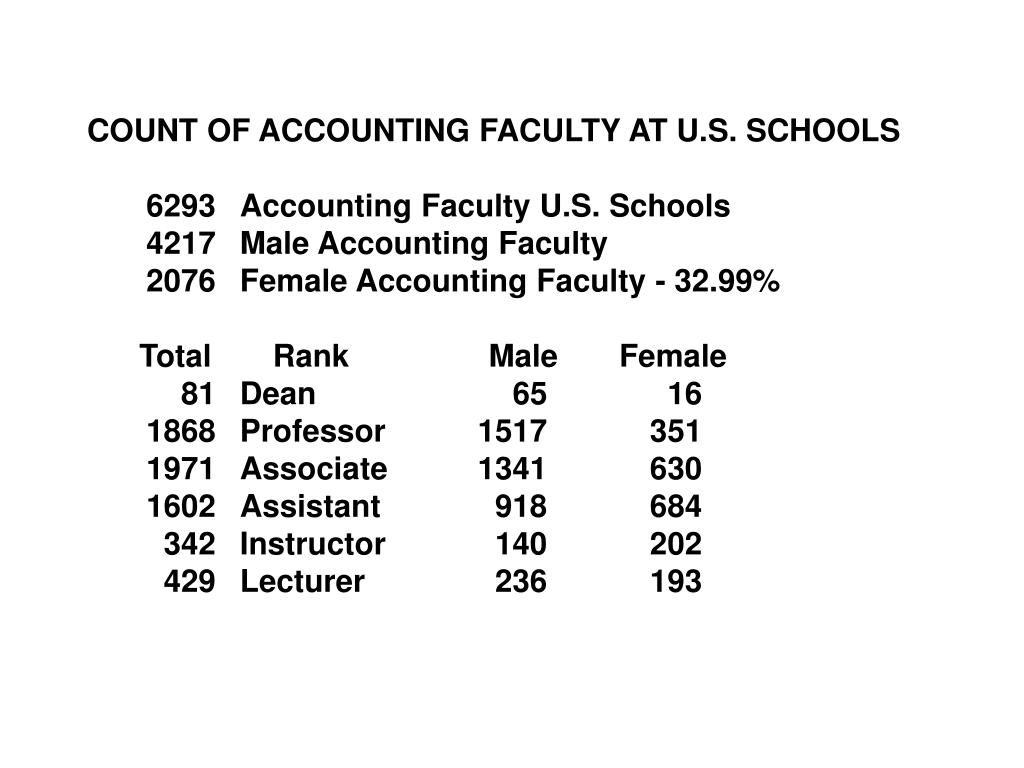 COUNT OF ACCOUNTING FACULTY AT U.S. SCHOOLS