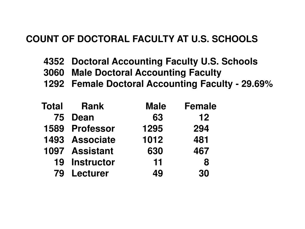 COUNT OF DOCTORAL FACULTY AT U.S. SCHOOLS