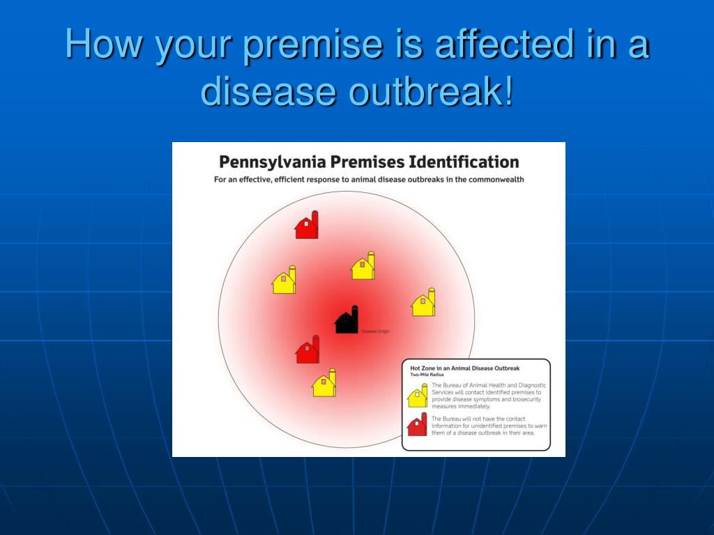 How your premise is affected in a disease outbreak!