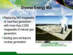 diverse energy mix