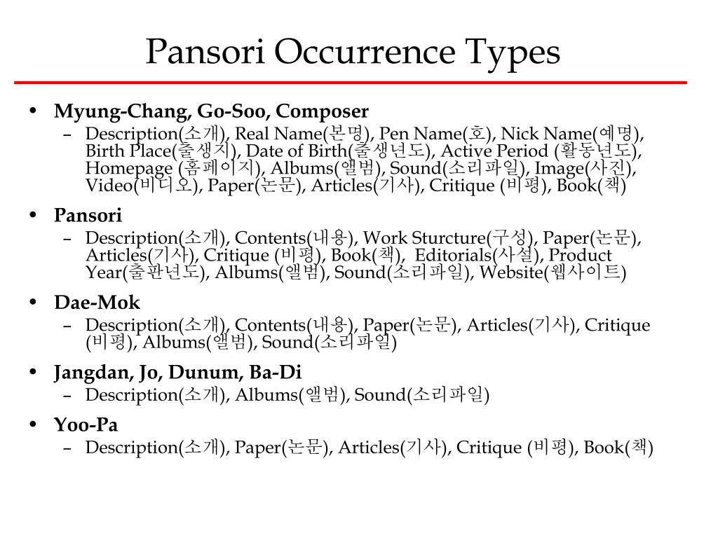 Pansori Occurrence Types