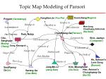 topic map modeling of pansori
