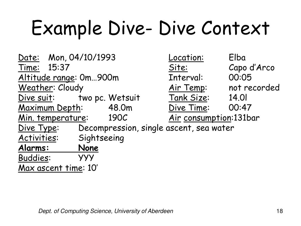 Example Dive- Dive Context