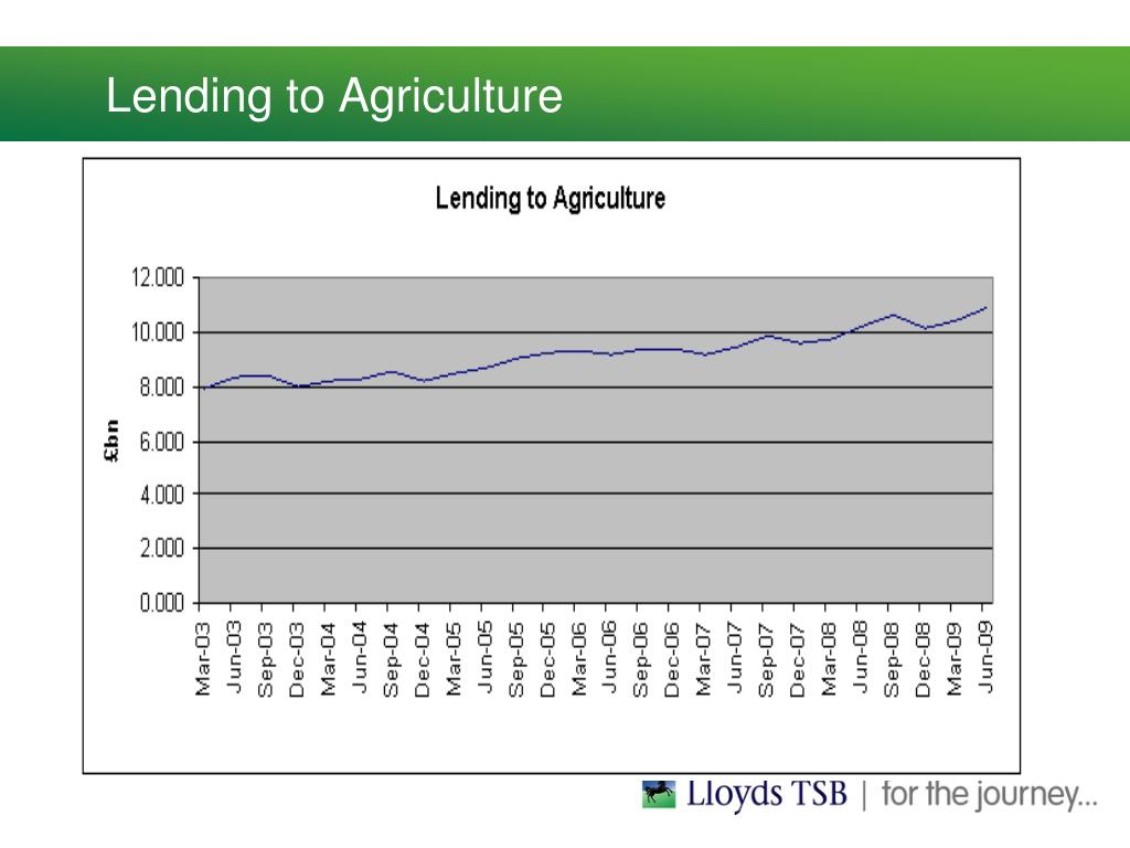 Lending to Agriculture