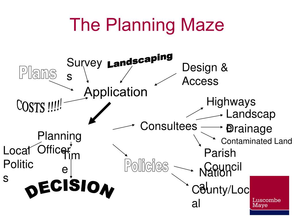 The Planning Maze